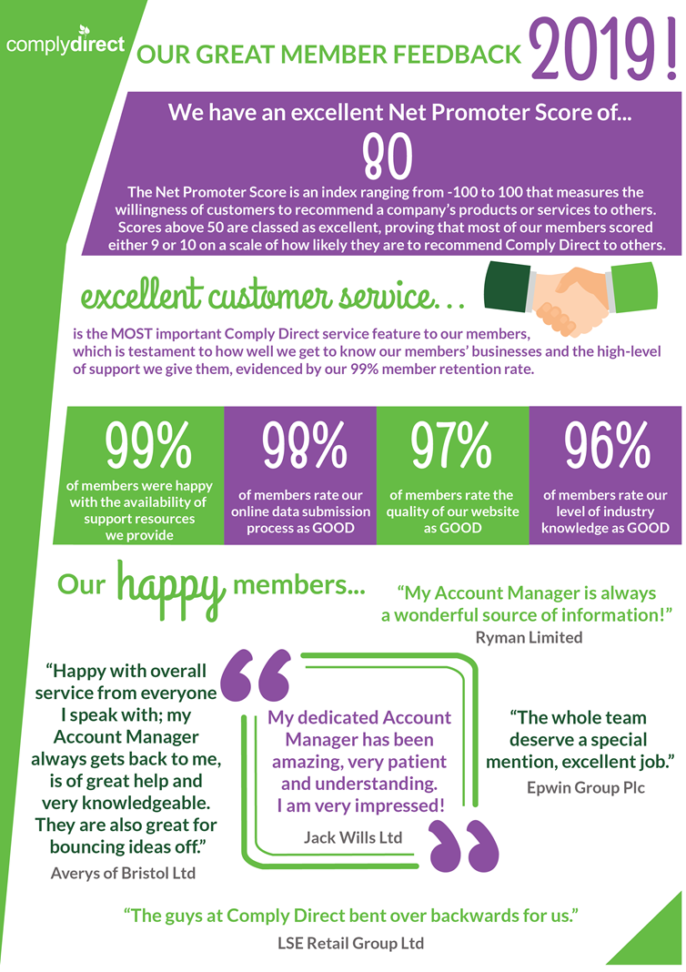 What Our Members Say | Comply Direct